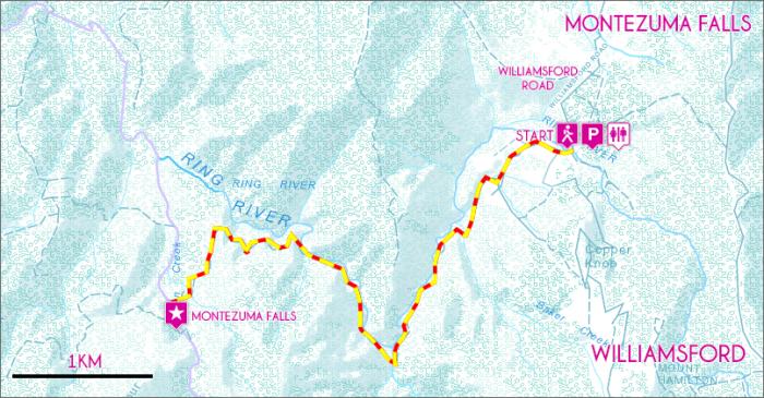Montezuma-Falls