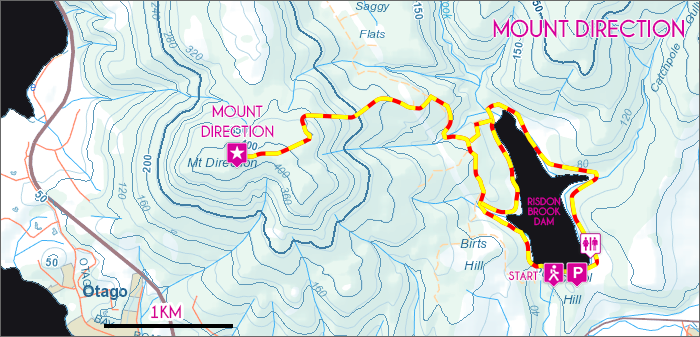 Mount Direction Map